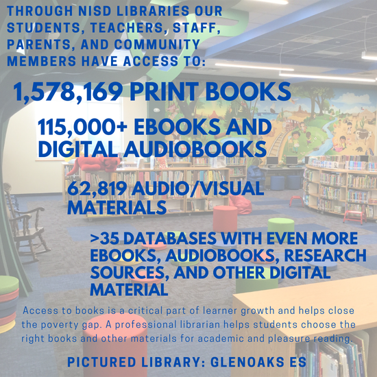 Through NISD libraries our students, teachers, staff, parents, and community members have access to:   1,578,169 print books, 115,000+ EbOOKS AND DIGITAL AUDIOBOOKS, 62,819 AUDIO/VISUAL MATERIALS, >35 databases with even more ebooks, audiobooks, research sources, and other digital material. Access to books is a critical part of learner growth and helps close the poverty gap. A professional librarian helps students choose the right books and other materials for academic and pleasure reading.  pictured library: Glenoaks ES