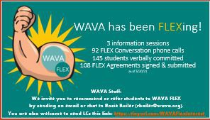 Learn more about WAVA Flex