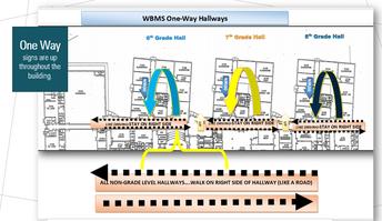 One Way Hallways