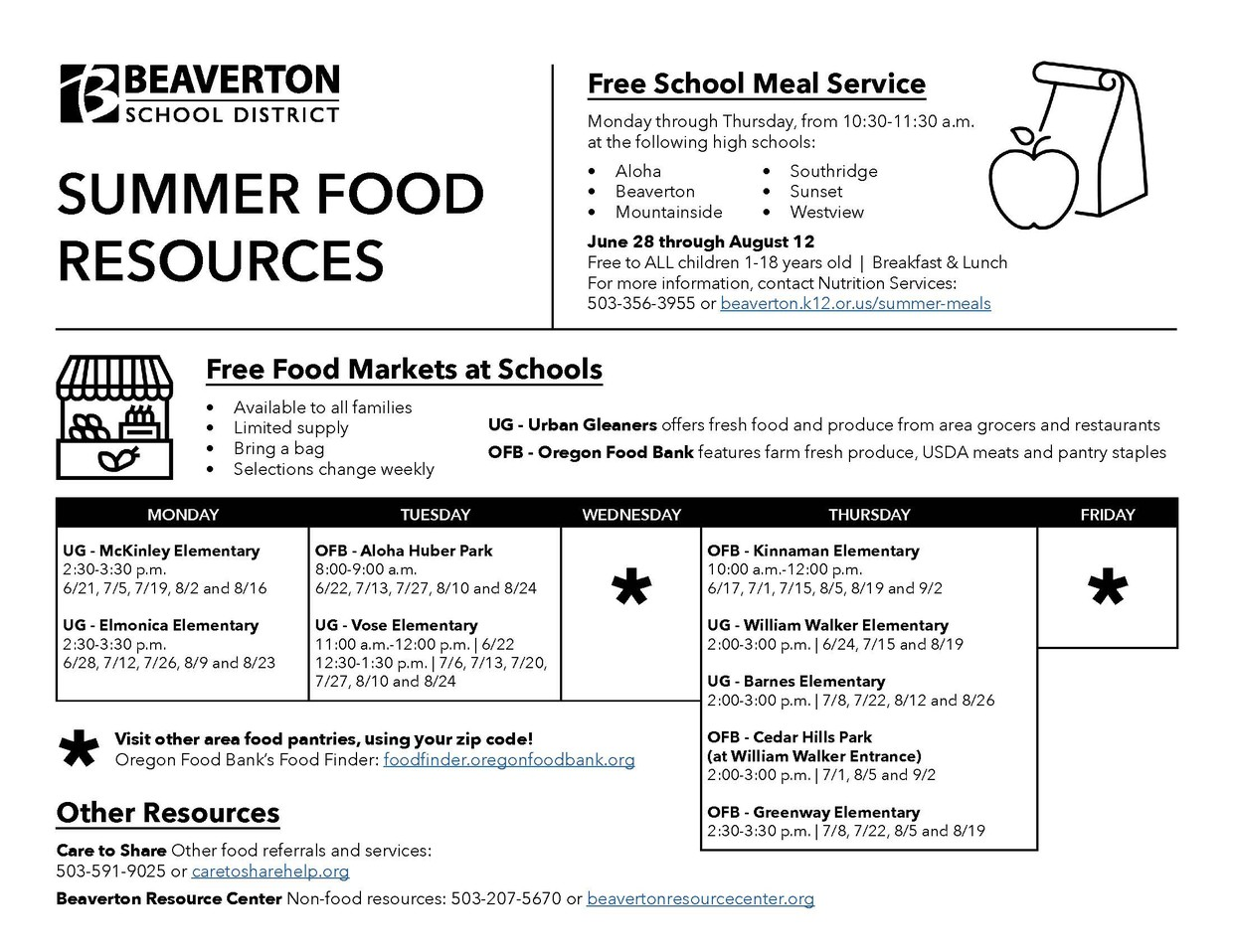 Summer Food Resources graphic