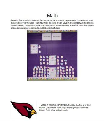 Seventh Grade Page 2