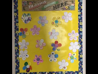 """Gr. 2 """"About Me Flowers"""