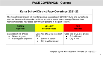 KSD Mask Policy Approved May 2021 in effect now