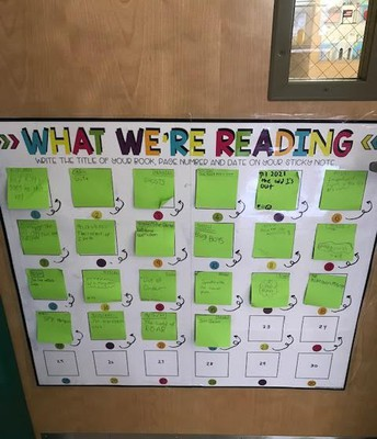 What We're Reading?