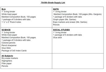 Grades 7 and 8 Supply List