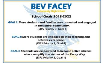 School Goals 2018-22
