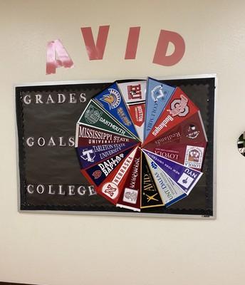 AVID Goals