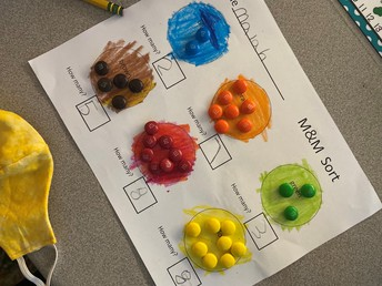 Learning through sorting