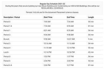 DBHS Regular Bell Schedule