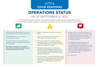 COVID-19 Status and Updates
