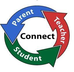 Parent Teacher Conferences November 3rd & 4th