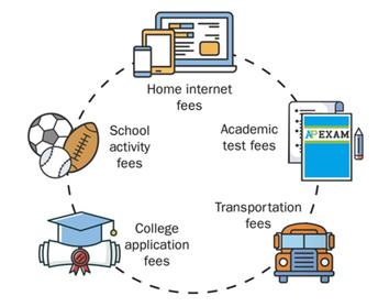 Educational benefits application