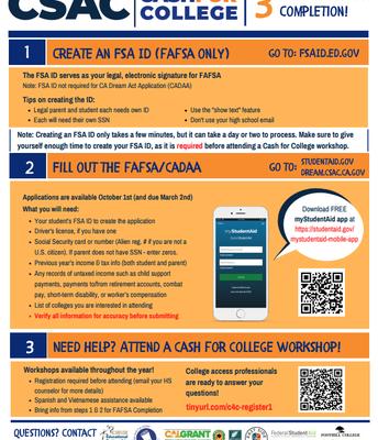 English Application Steps