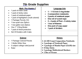 7th Grade class specific supplies