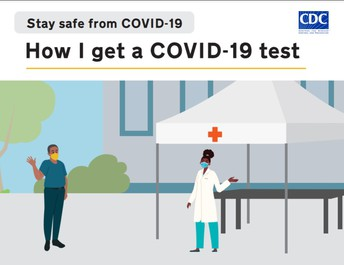 Getting Tested for Covid-19
