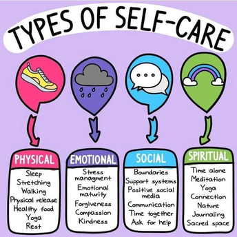 Self Care - Try out the ones that work for you.