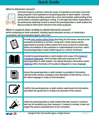 Informed Consent Quick Guide and Video