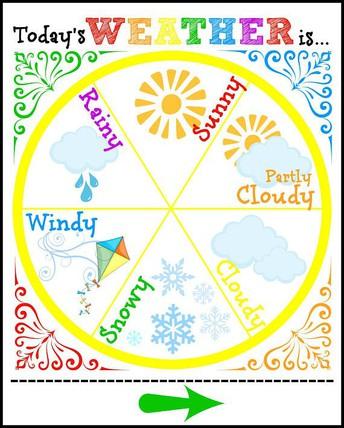 Grades 3rd-5th: Weather Wiz