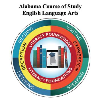 Region 4: ELA Course of Study Documents