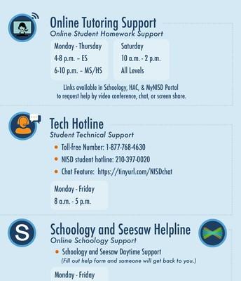 Technology / Schoology Support