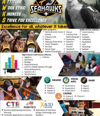 NPMS HS Classes, Athletics, Art Programs and more....