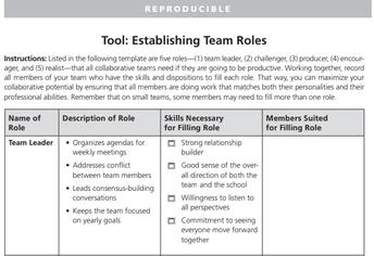 Valuable Tool to Establish Team Roles