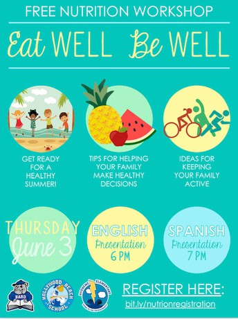 Eat Well, Be Well- Parent Meeting
