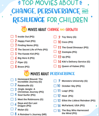 Movie titles showing Change and Perseverance
