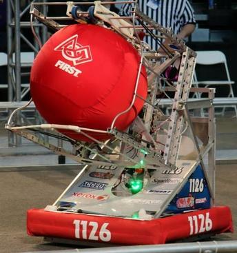 FRC Robotics (SPARX)