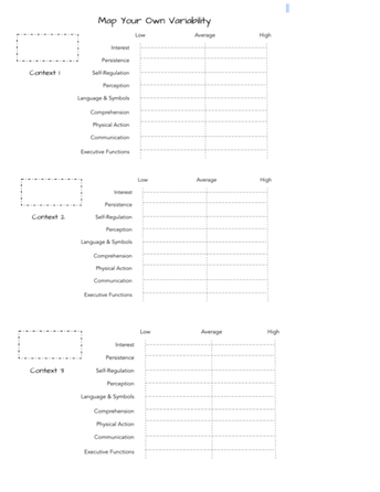 Activity: Mapping Your Own Variability