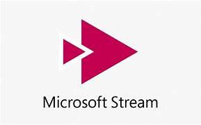 Microsoft Stream Videos