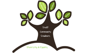 Support the Work of Diversity, Equity, and Inclusion