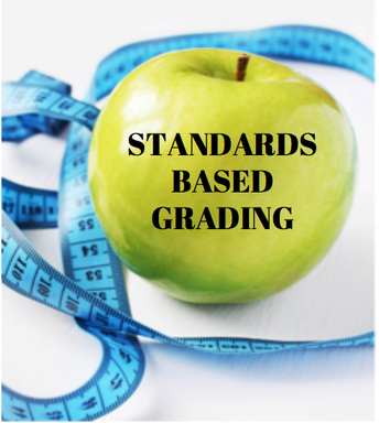 Grade 7 Math is moving to Standards-Based Grading