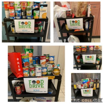Montgomery County Foodbank - Food Drive Results