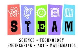 STEAM:  SCIENCE, TECHNOLOGY, ENGINEERING, ART, MATH