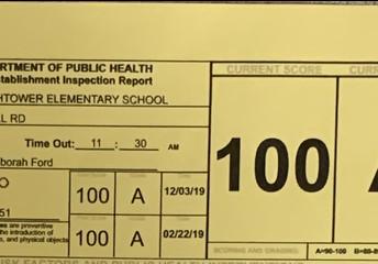 Department of Public Health Score