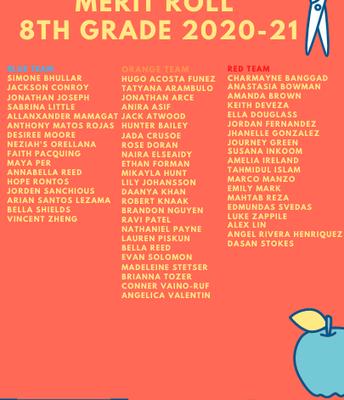 8th Grade Merit Roll