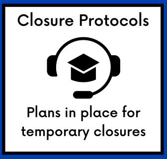 Protocols for Potential Temporary Closure