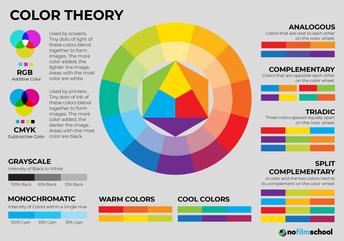 Unit 5 Color