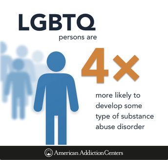 Substance Use and LGBTQ Teens