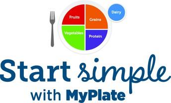 MyPlate guide to school breakfast