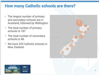 How many Catholic schools