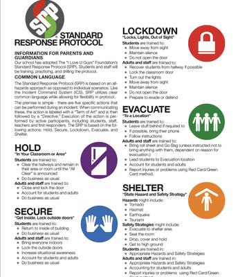 Safety Protocol