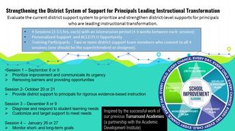 Office of School Improvement District Transformation Academy