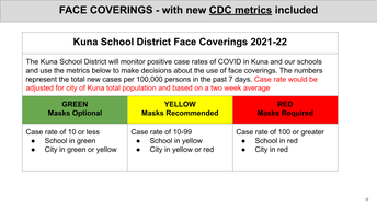 KSD Mask Policy Proposed Changes 2021-22