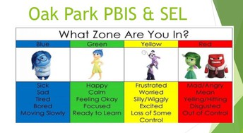 Zones:  What zone are you in?