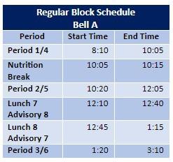 Regular Block:  Bell A