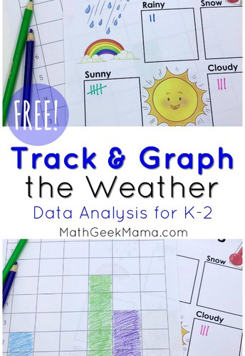 PK-2 Weather Graphing