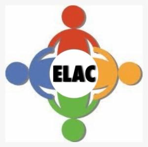 English Learners Advisory Committee (ELAC) Meeting