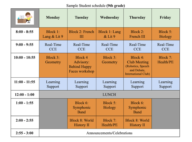 Sample Student Schedule - GMHS